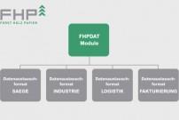 FHPDAT reduziert Kommunikationsschnittstellen